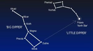Big Dipper and North Star