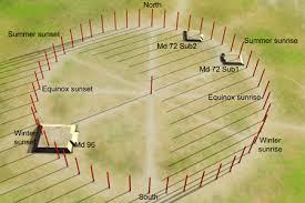 Mound 72 woodhenge at Cahokia