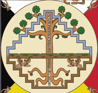 Pacal worldtree
